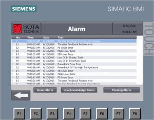 04 Alarm List CPP